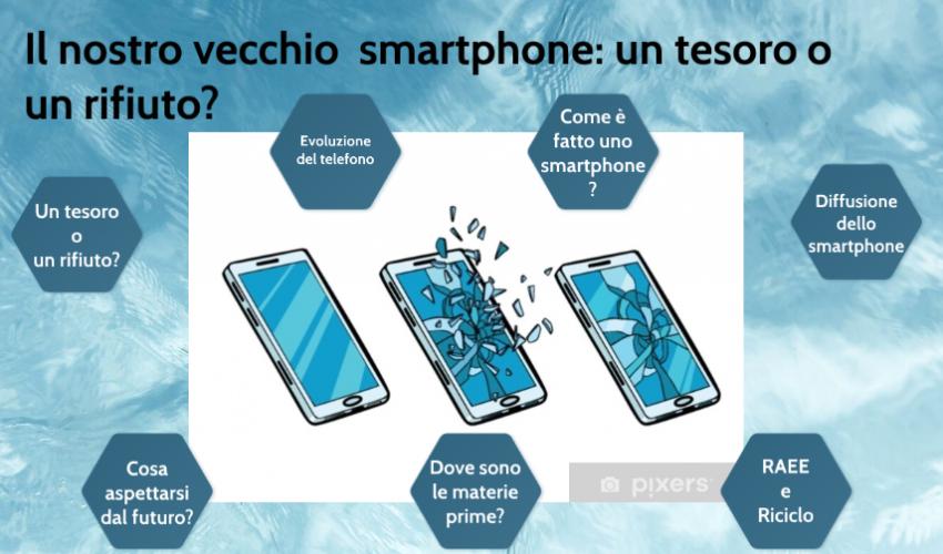 """Il nostro """"vecchio"""" smartphone 2021"""