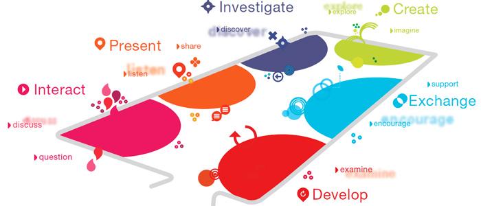 La scuola che evolve: Future Classroom Lab
