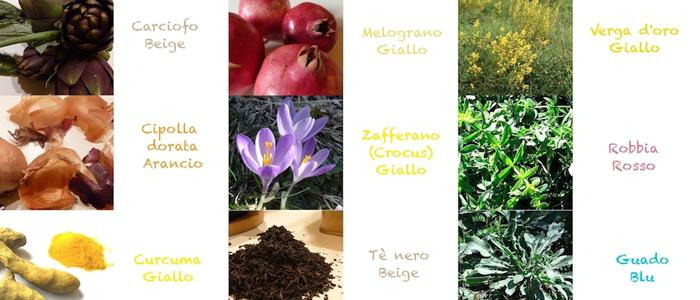 I colori naturali in cucina e in Toscana