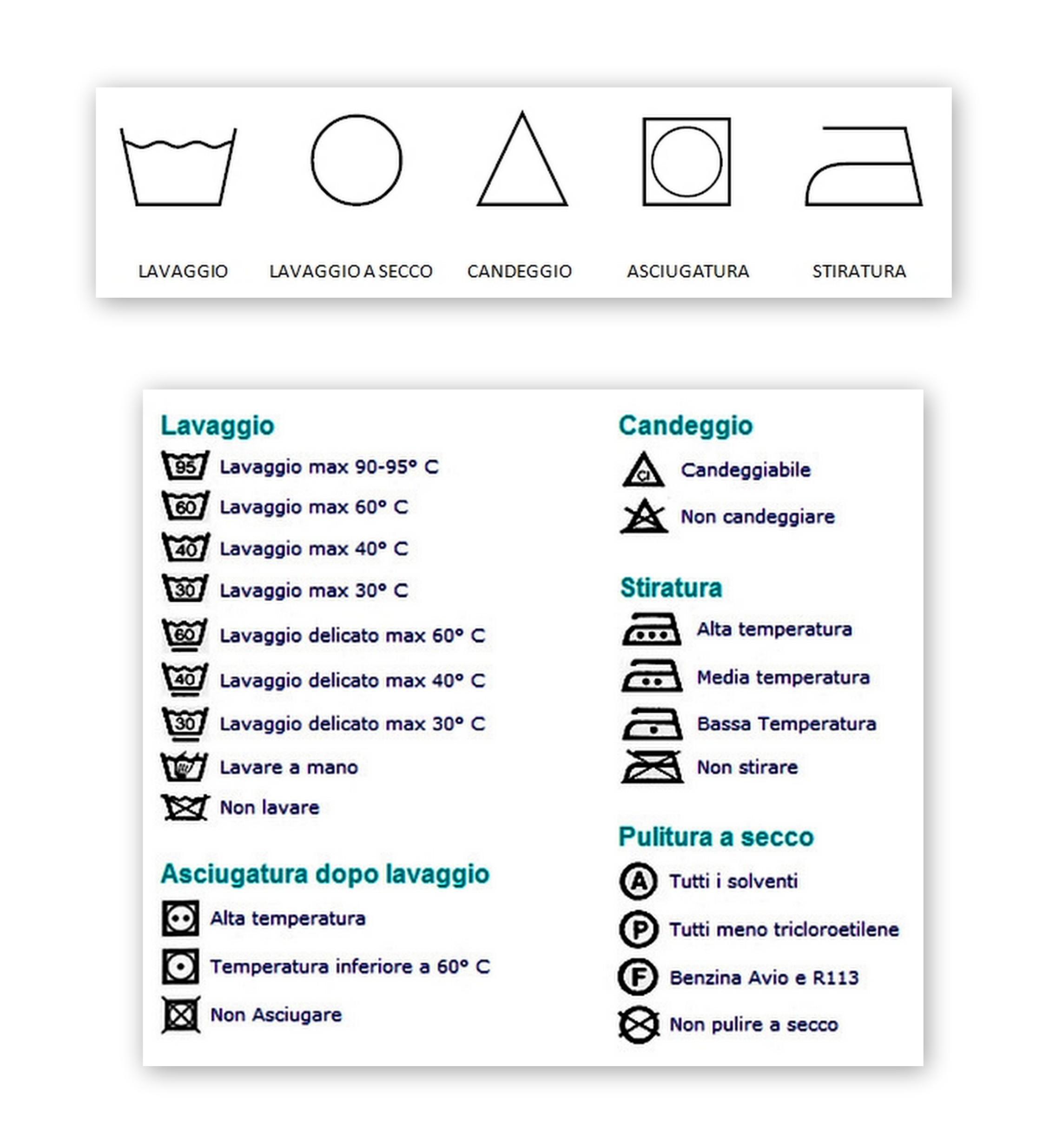 simboli lavaggio vestiti